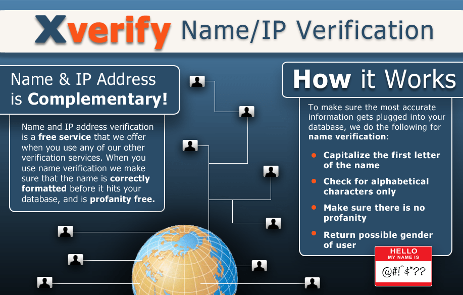 name and ip verification