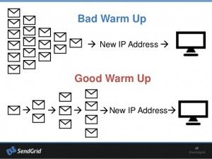 warm up IP addresses